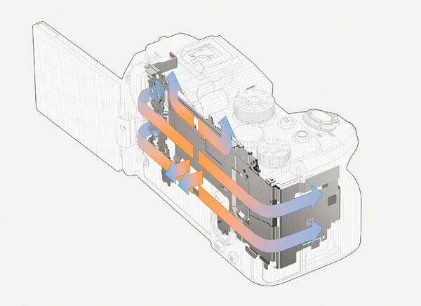 Image | Improved heat management