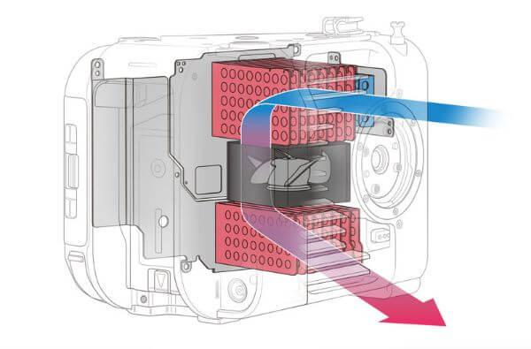 Image | Innovative heat dissipation