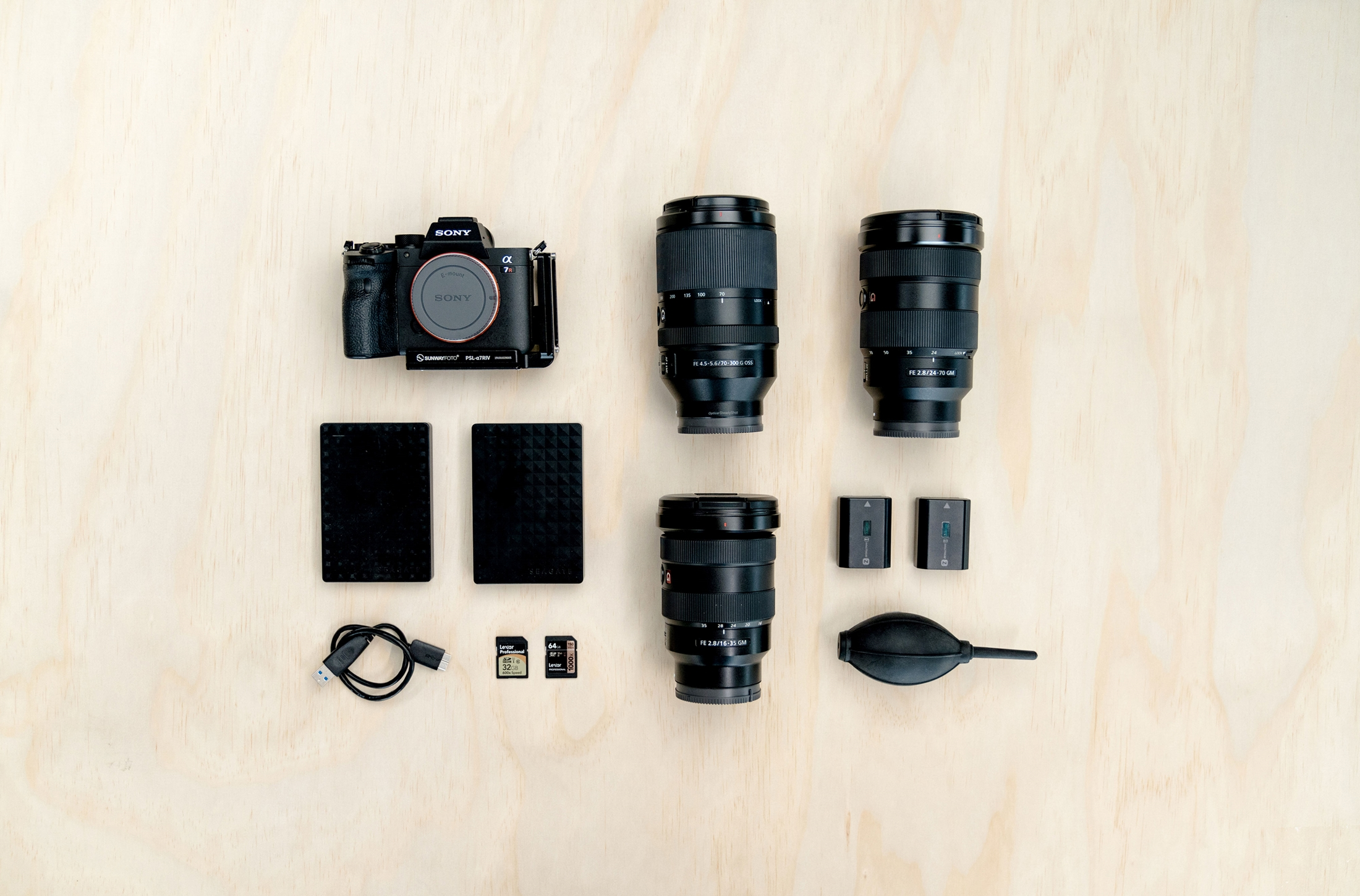 Meghan's Camera Kit Image Map